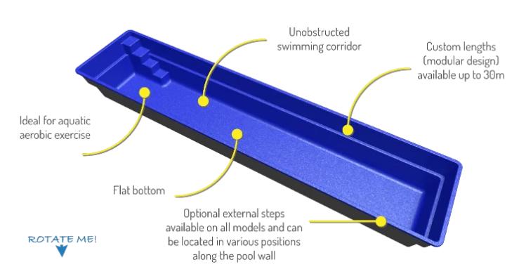 Fastlane lap pool 3D model